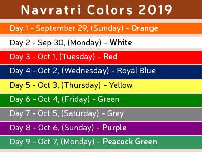 Suggested Colors for 2019 Navratri